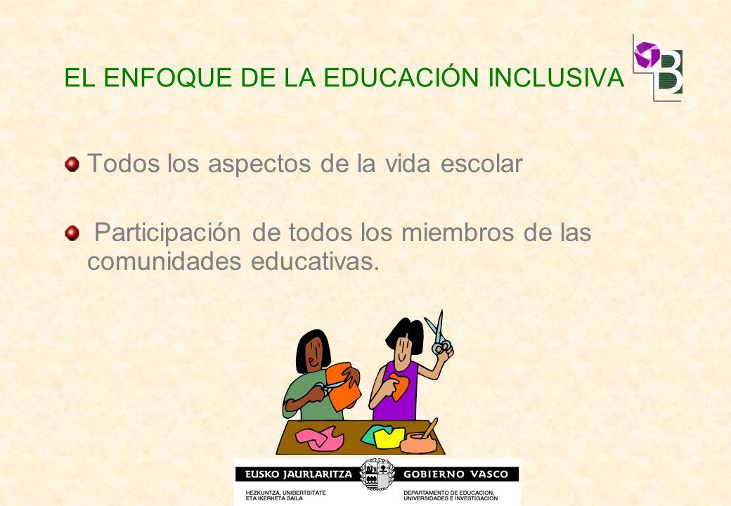 EL ENFOQUE DE LA EDUCACIÓN INCLUSIVA Todos los aspectos de la vida escolar Participación de todos los miembros de las comunidades educativas.