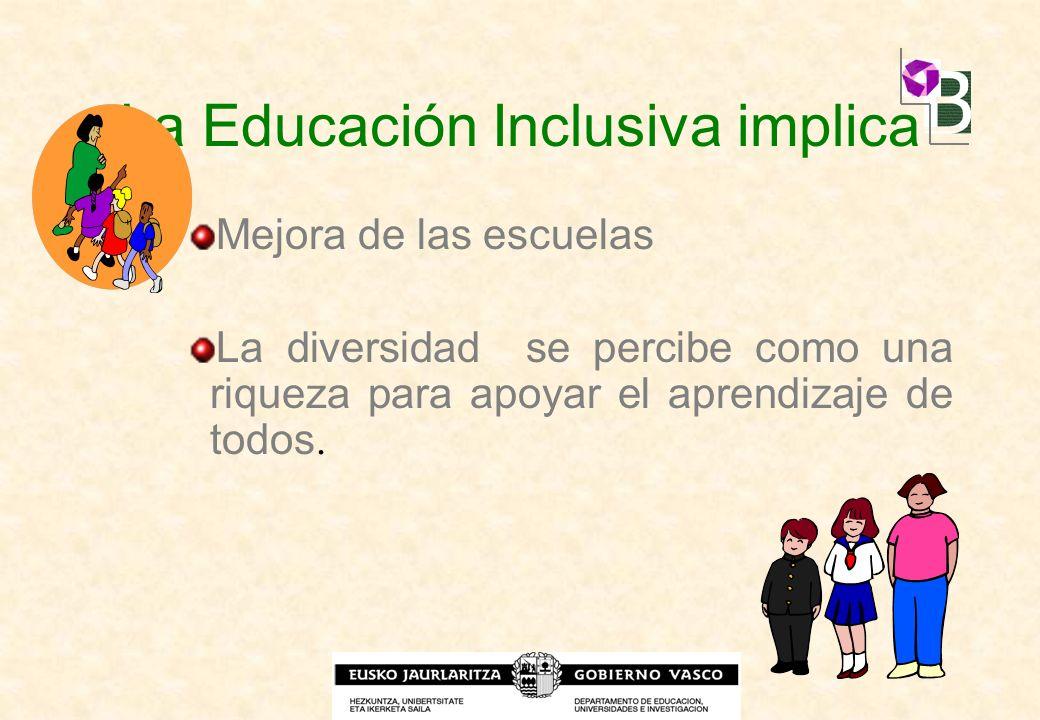La Educación Inclusiva implica Mejora de las escuelas La diversidad se percibe como una riqueza para apoyar el aprendizaje de todos.
