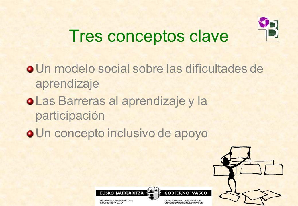 Tres conceptos clave Un modelo social sobre las dificultades de aprendizaje Las Barreras al aprendizaje y la participación Un concepto inclusivo de ap