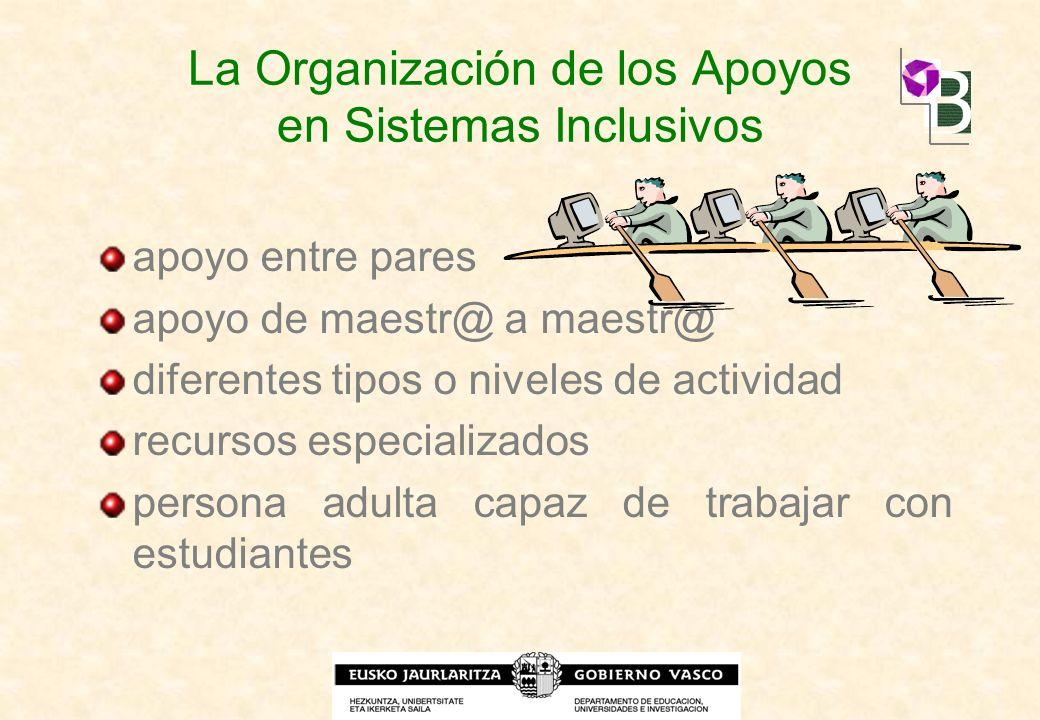 La Organización de los Apoyos en Sistemas Inclusivos apoyo entre pares apoyo de maestr@ a maestr@ diferentes tipos o niveles de actividad recursos esp