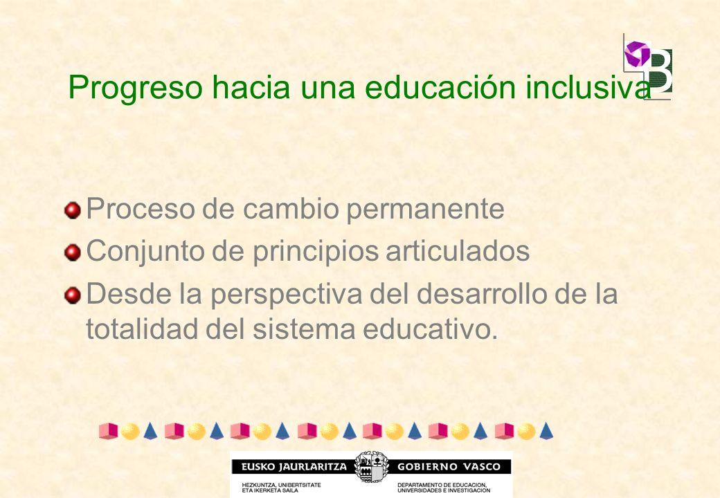 Progreso hacia una educación inclusiva Proceso de cambio permanente Conjunto de principios articulados Desde la perspectiva del desarrollo de la total