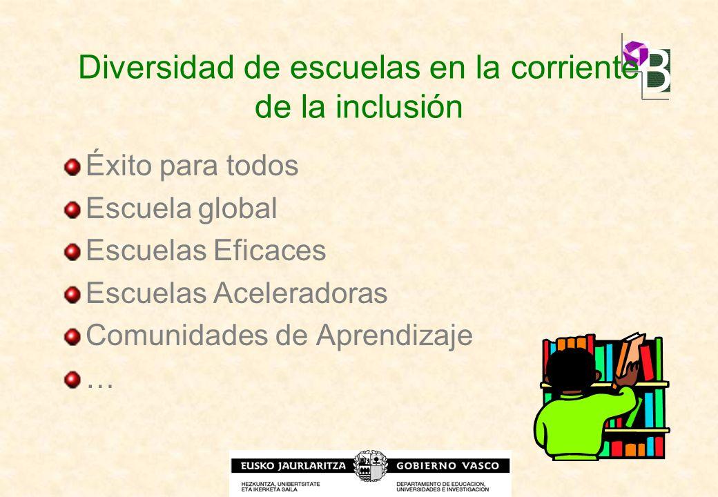 Diversidad de escuelas en la corriente de la inclusión Éxito para todos Escuela global Escuelas Eficaces Escuelas Aceleradoras Comunidades de Aprendiz