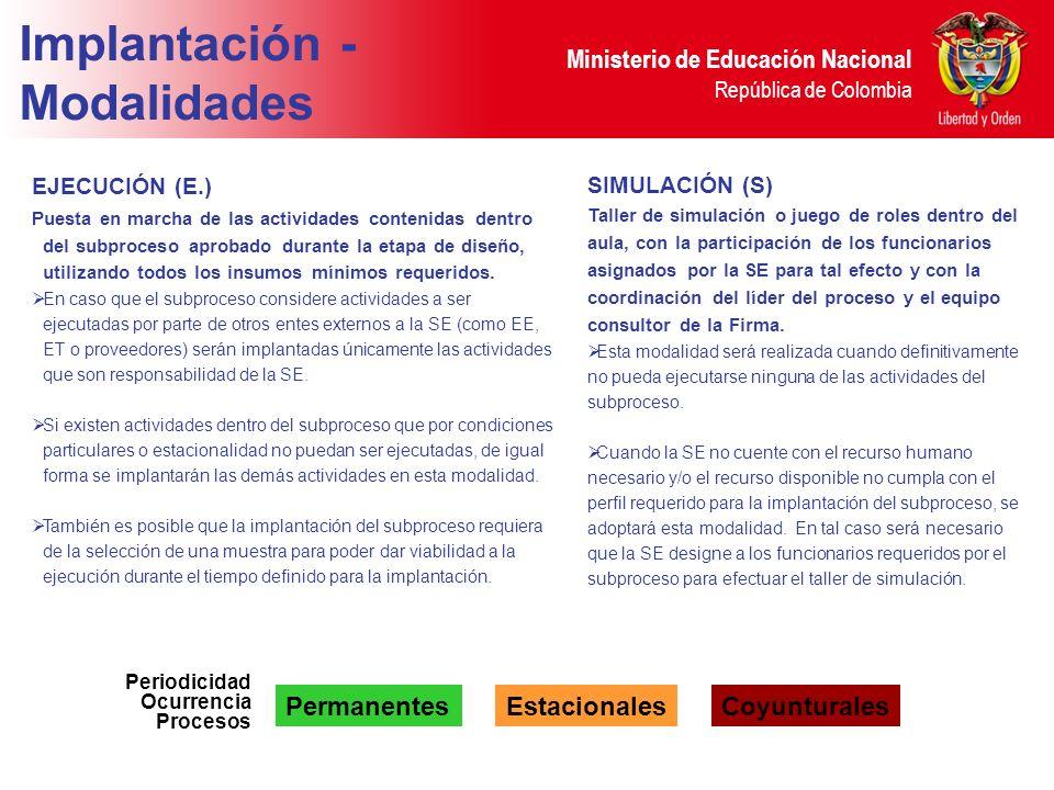 Ministerio de Educación Nacional República de Colombia Implantación - Modalidades EJECUCIÓN (E.) Puesta en marcha de las actividades contenidas dentro