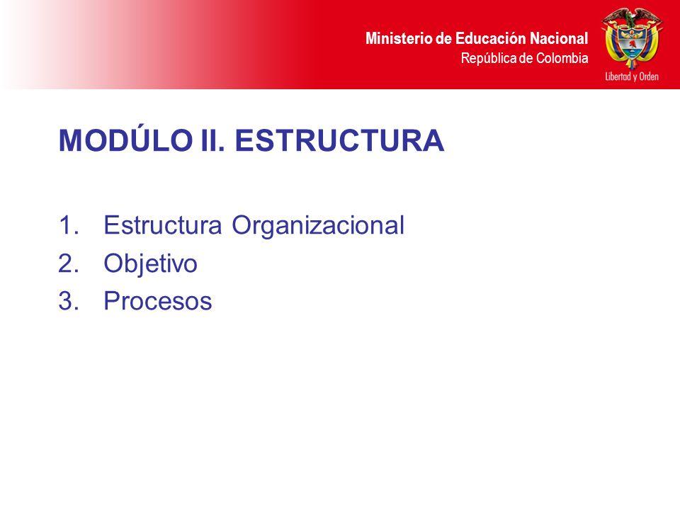Ministerio de Educación Nacional República de Colombia MODÚLO II. ESTRUCTURA 1.Estructura Organizacional 2.Objetivo 3.Procesos