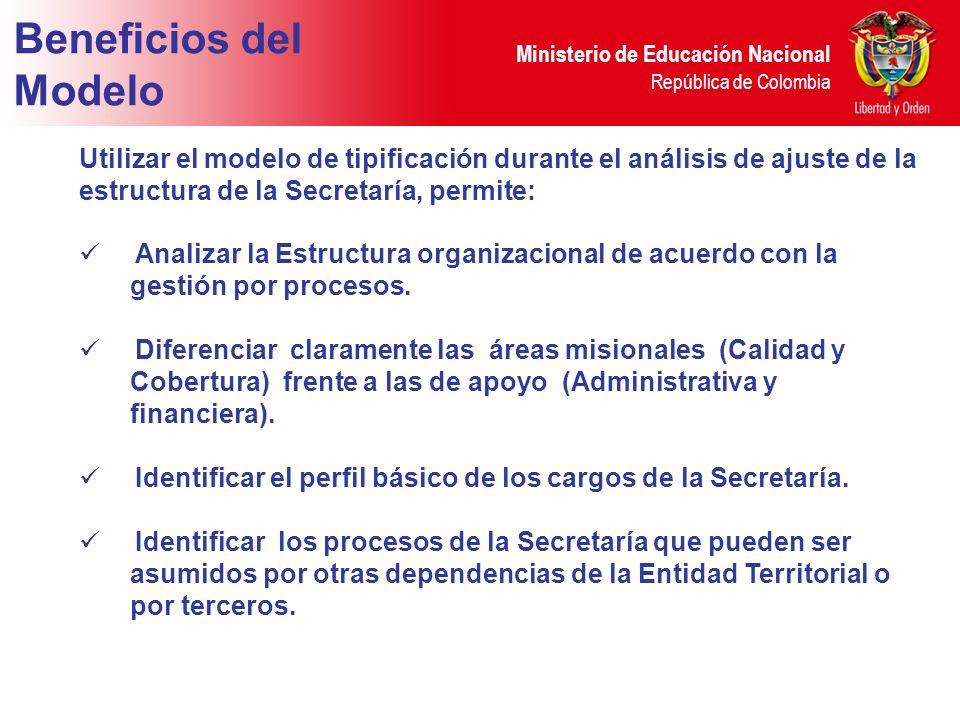 Ministerio de Educación Nacional República de Colombia Beneficios del Modelo Analizar la Estructura organizacional de acuerdo con la gestión por proce