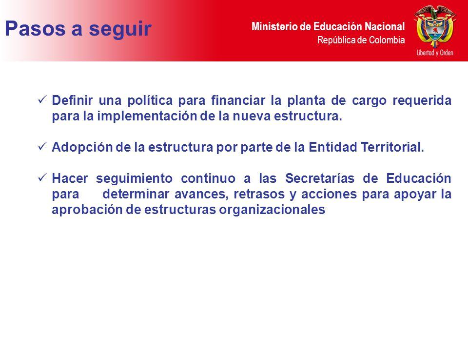 Ministerio de Educación Nacional República de Colombia Pasos a seguir Definir una política para financiar la planta de cargo requerida para la impleme