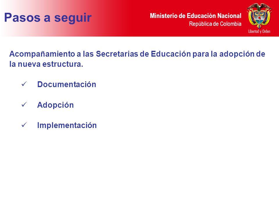 Ministerio de Educación Nacional República de Colombia Pasos a seguir Acompañamiento a las Secretarias de Educación para la adopción de la nueva estru
