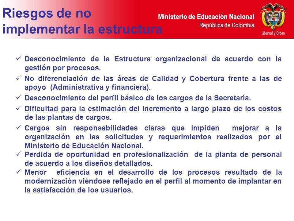 Ministerio de Educación Nacional República de Colombia Desconocimiento de la Estructura organizacional de acuerdo con la gestión por procesos. No dife