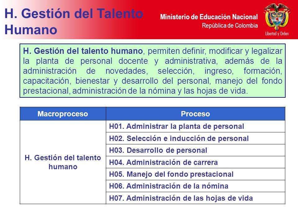 Ministerio de Educación Nacional República de Colombia MacroprocesoProceso H. Gestión del talento humano H01. Administrar la planta de personal H02. S