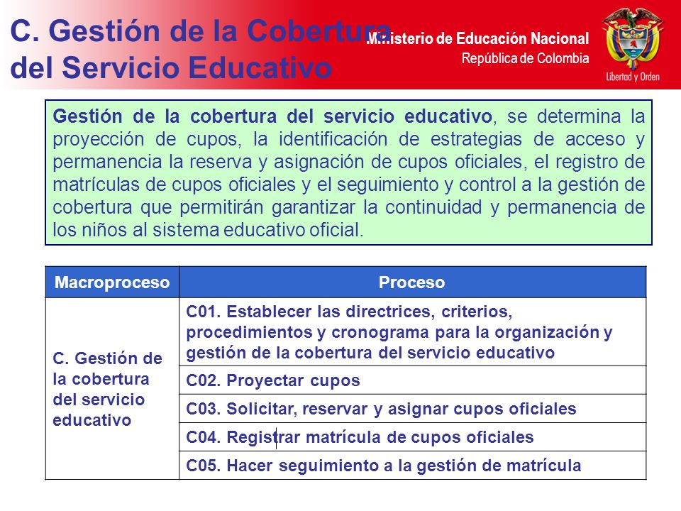 Ministerio de Educación Nacional República de Colombia Gestión de la cobertura del servicio educativo, se determina la proyección de cupos, la identif