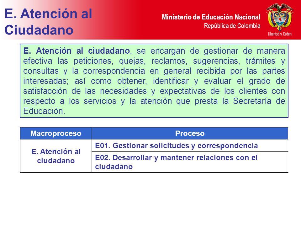Ministerio de Educación Nacional República de Colombia MacroprocesoProceso E. Atención al ciudadano E01. Gestionar solicitudes y correspondencia E02.