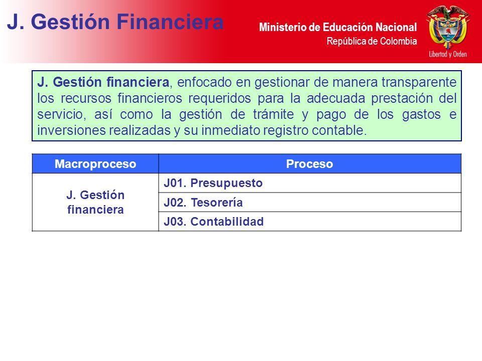Ministerio de Educación Nacional República de Colombia MacroprocesoProceso J. Gestión financiera J01. Presupuesto J02. Tesorería J03. Contabilidad J.