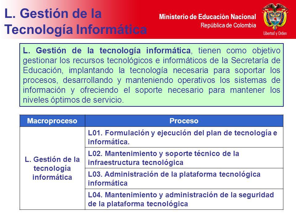 Ministerio de Educación Nacional República de Colombia MacroprocesoProceso L. Gestión de la tecnología informática L01. Formulación y ejecución del pl