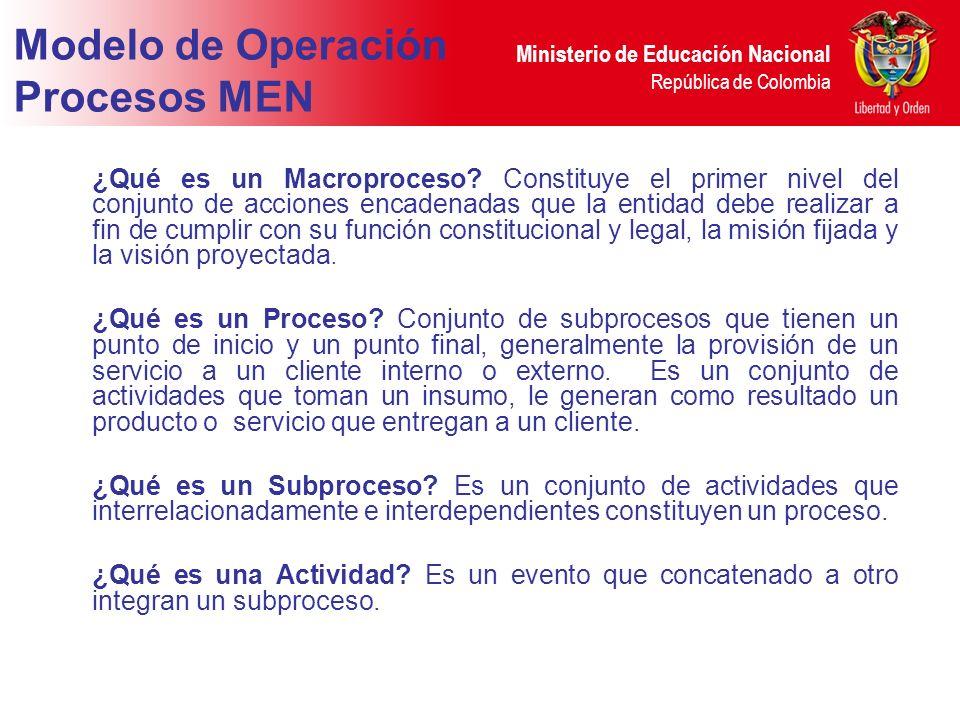 Ministerio de Educación Nacional República de Colombia Modelo de Operación Procesos MEN ¿Qué es un Macroproceso? Constituye el primer nivel del conjun