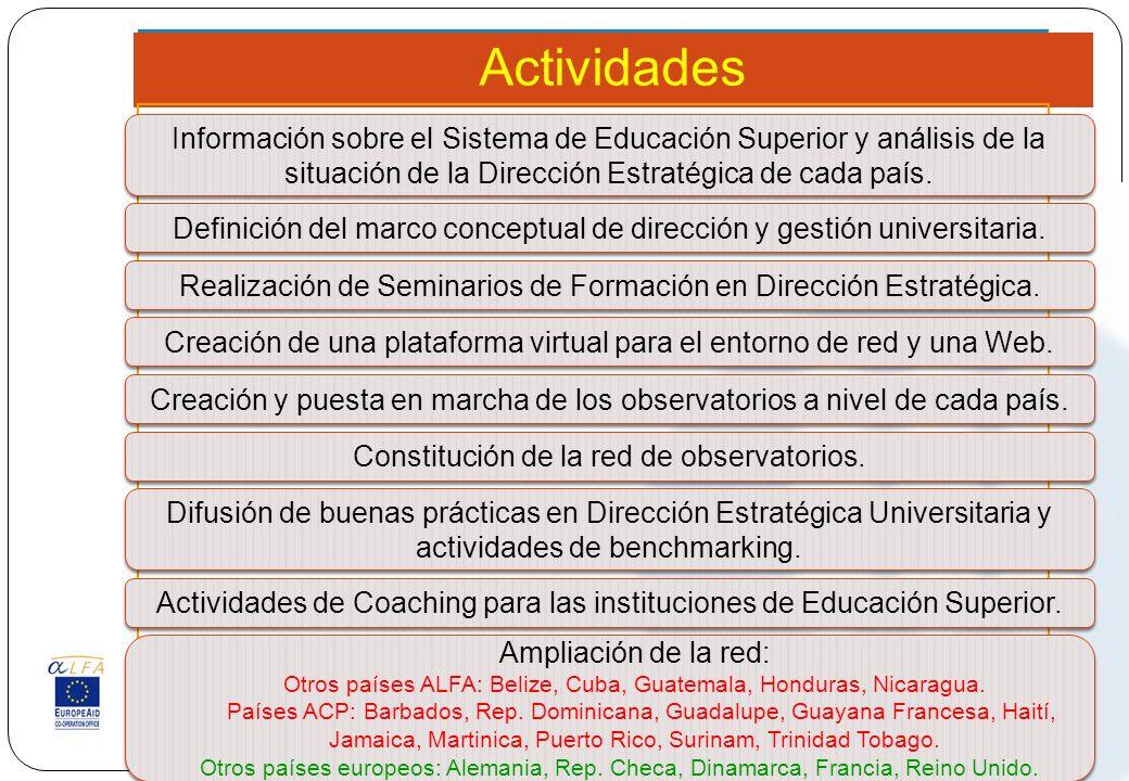 Actividades Información sobre el Sistema de Educación Superior y análisis de la situación de la Dirección Estratégica de cada país. Definición del mar