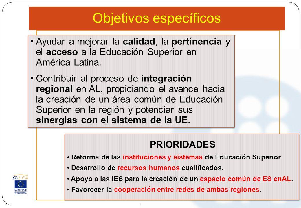 Objetivos específicos Ayudar a mejorar la calidad, la pertinencia y el acceso a la Educación Superior en América Latina. Contribuir al proceso de inte