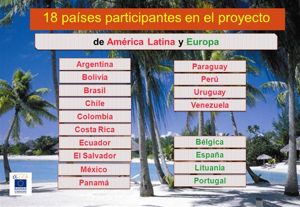 Panamá 18 países participantes en el proyecto Perú Paraguay Uruguay Venezuela Bélgica España Lituania Portugal Argentina Bolivia Brasil Chile Colombia Costa Rica Ecuador El Salvador México de América Latina y Europa