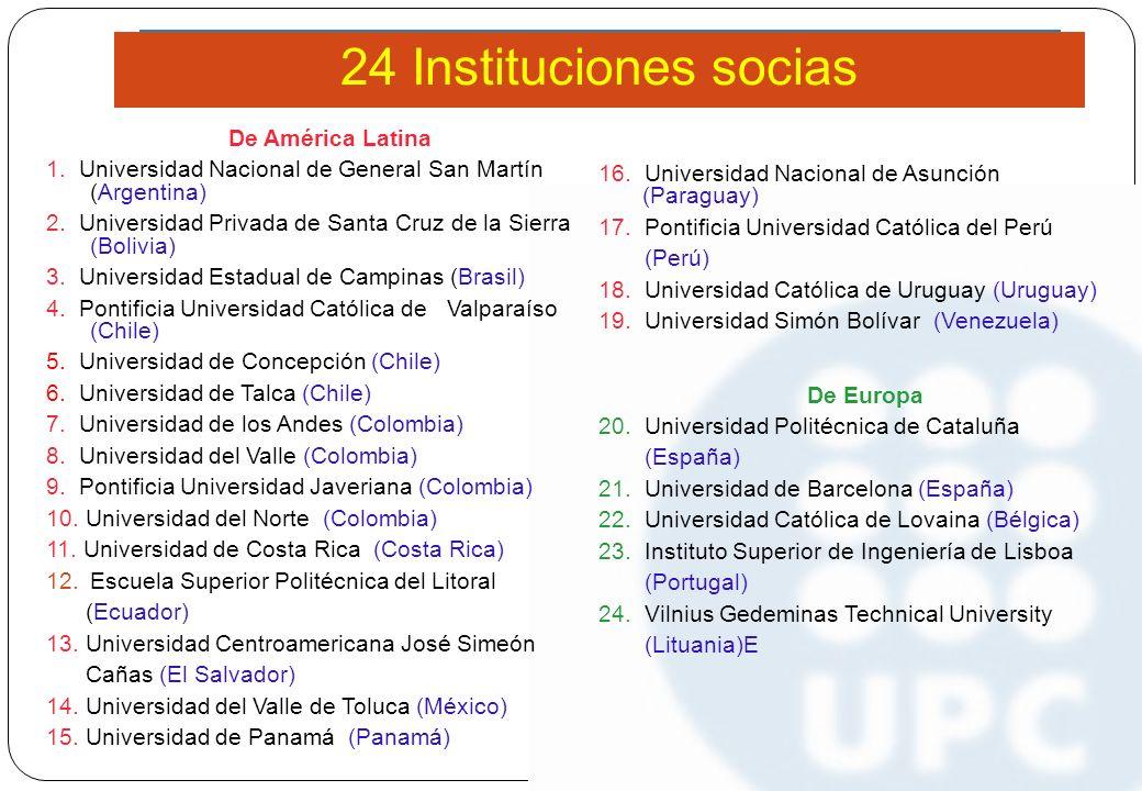 24 Instituciones socias De América Latina 1. Universidad Nacional de General San Martín (Argentina) 2. Universidad Privada de Santa Cruz de la Sierra