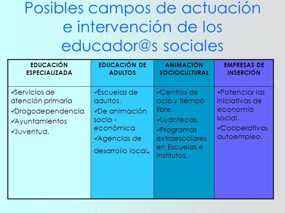 Posibles campos de actuación e intervención de los educador@s sociales EDUCACIÓN ESPECIALIZADA EDUCACIÓN DE ADULTOS ANIMACIÓN SOCIOCULTURAL EMPRESAS D
