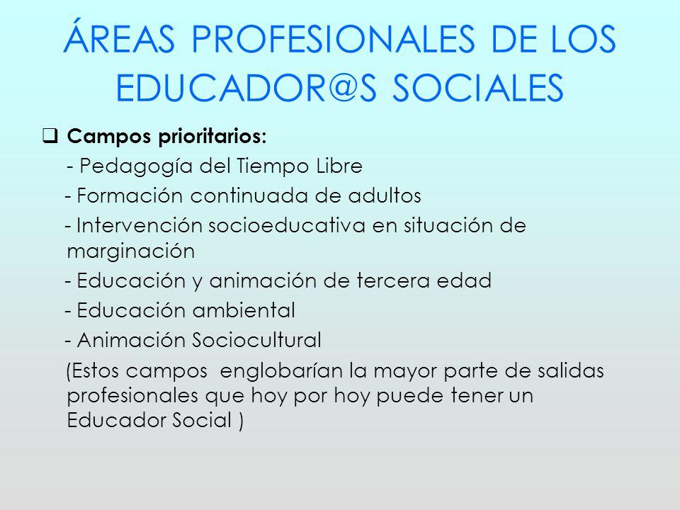 ÁREAS PROFESIONALES DE LOS EDUCADOR@S SOCIALES Campos prioritarios: - Pedagogía del Tiempo Libre - Formación continuada de adultos - Intervención soci