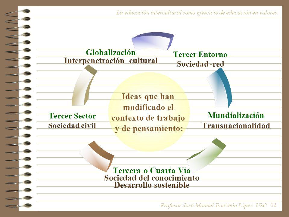 12 Tercer Entorno Sociedad -red Mundialización Transnacionalidad Tercera o Cuarta Vía Sociedad del conocimiento Desarrollo sostenible Tercer Sector So