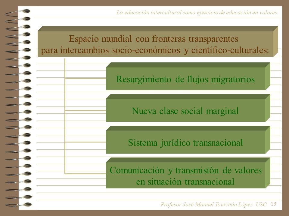 13 Espacio mundial con fronteras transparentes para intercambios socio-económicos y científico-culturales: Resurgimiento de flujos migratorios Nueva c