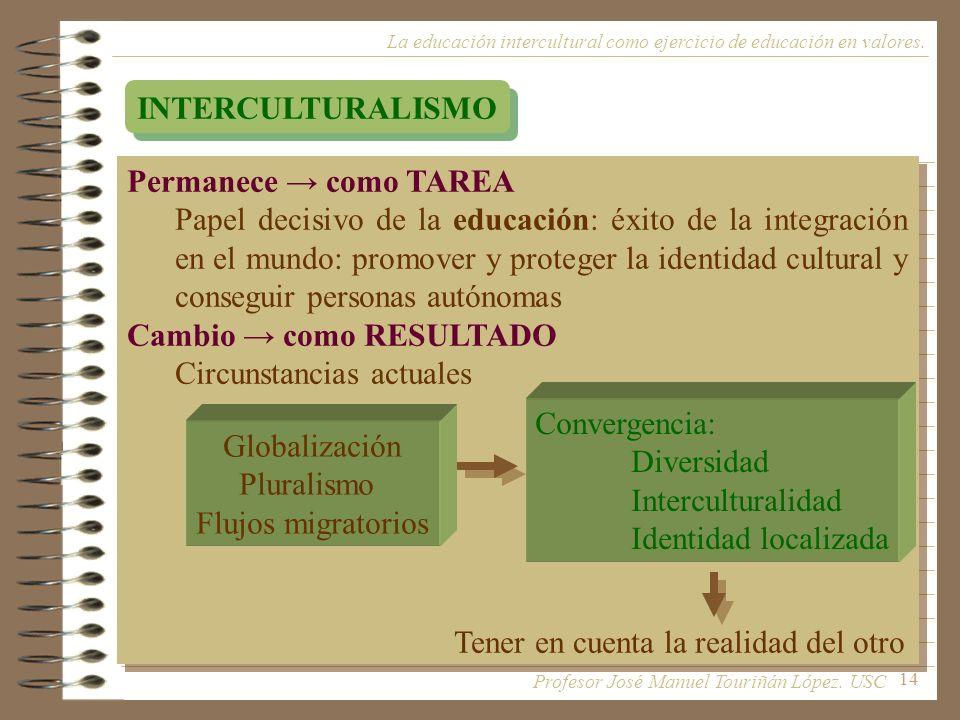 14 INTERCULTURALISMO La educación intercultural como ejercicio de educación en valores. Permanece como TAREA Papel decisivo de la educación: éxito de