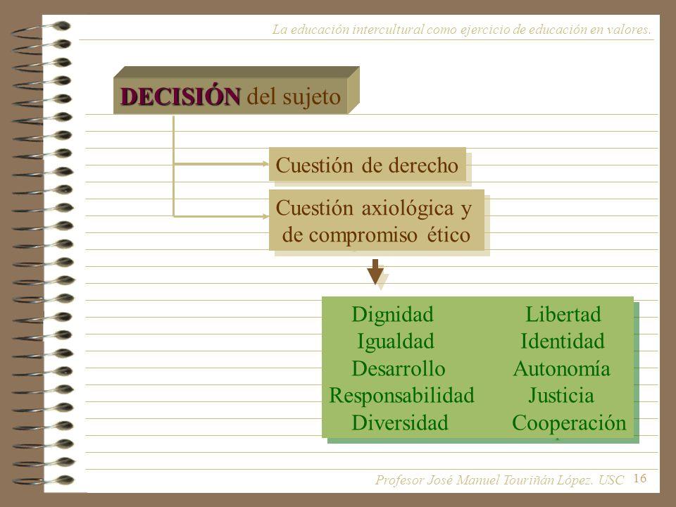 16 La educación intercultural como ejercicio de educación en valores. DECISIÓN DECISIÓN del sujeto Cuestión de derecho Cuestión axiológica y de compro