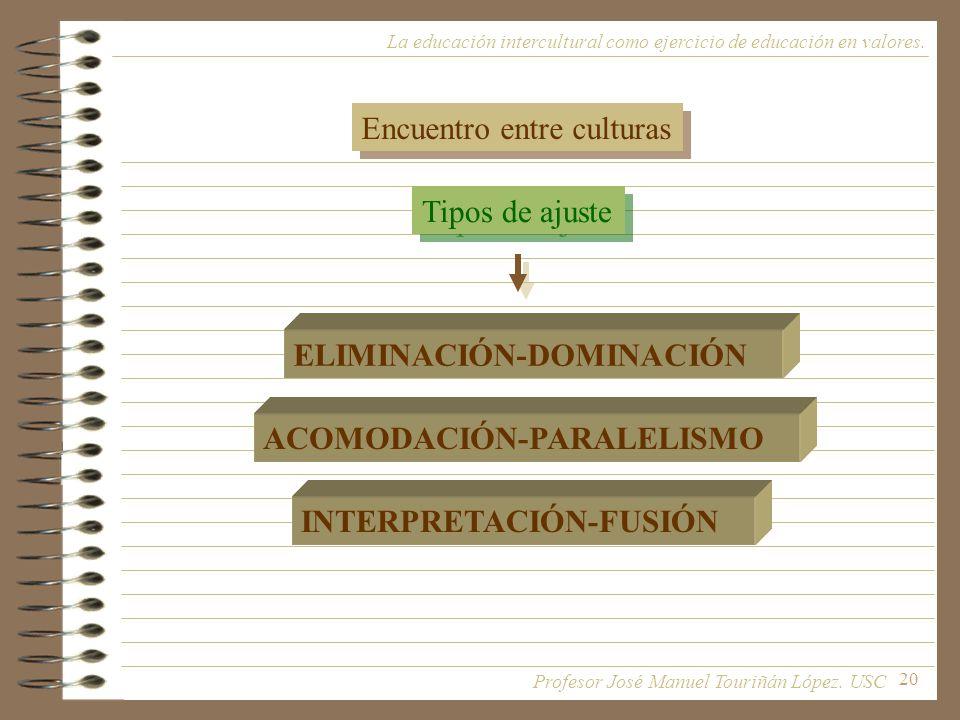 20 La educación intercultural como ejercicio de educación en valores. Encuentro entre culturas Tipos de ajuste ELIMINACIÓN-DOMINACIÓN ACOMODACIÓN-PARA