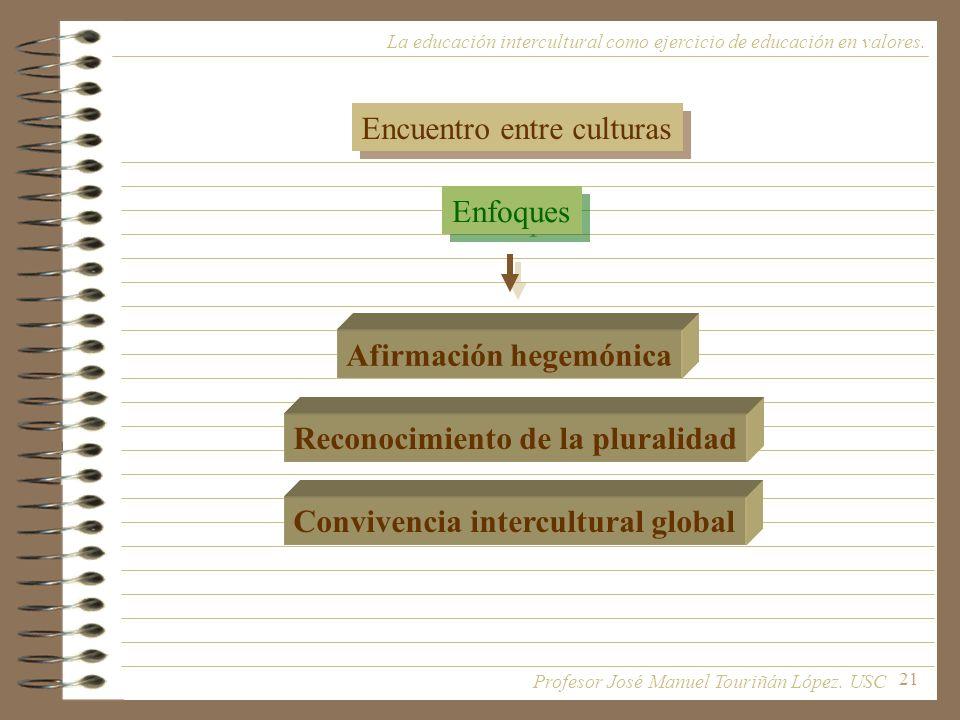 21 La educación intercultural como ejercicio de educación en valores. Encuentro entre culturas Enfoques Afirmación hegemónica Reconocimiento de la plu