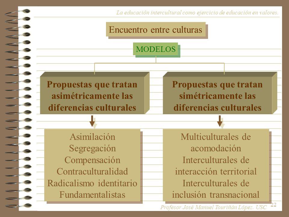 22 La educación intercultural como ejercicio de educación en valores. Encuentro entre culturas MODELOS Propuestas que tratan asimétricamente las difer