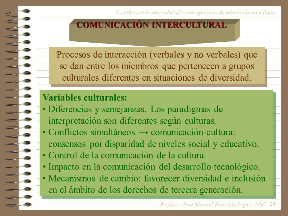 23 La educación intercultural como ejercicio de educación en valores. COMUNICACIÓN INTERCULTURAL Procesos de interacción (verbales y no verbales) que