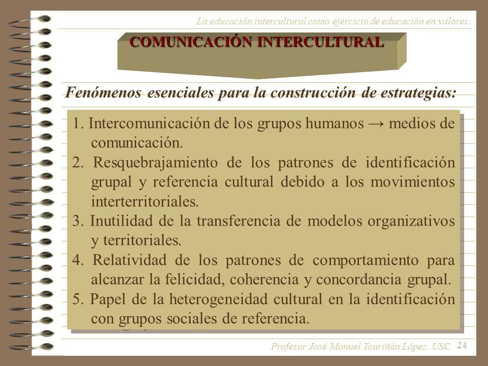 24 La educación intercultural como ejercicio de educación en valores. Fenómenos esenciales para la construcción de estrategias: COMUNICACIÓN INTERCULT