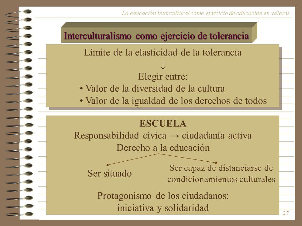 27 La educación intercultural como ejercicio de educación en valores. Interculturalismo como ejercicio de tolerancia Límite de la elasticidad de la to