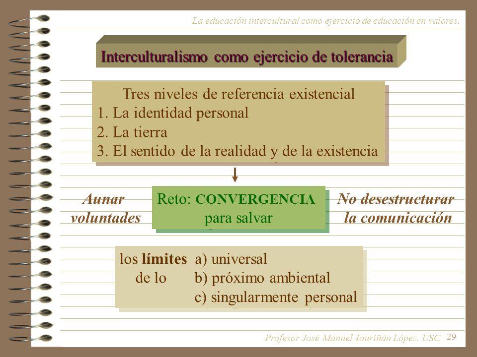 29 La educación intercultural como ejercicio de educación en valores. Interculturalismo como ejercicio de tolerancia Tres niveles de referencia existe