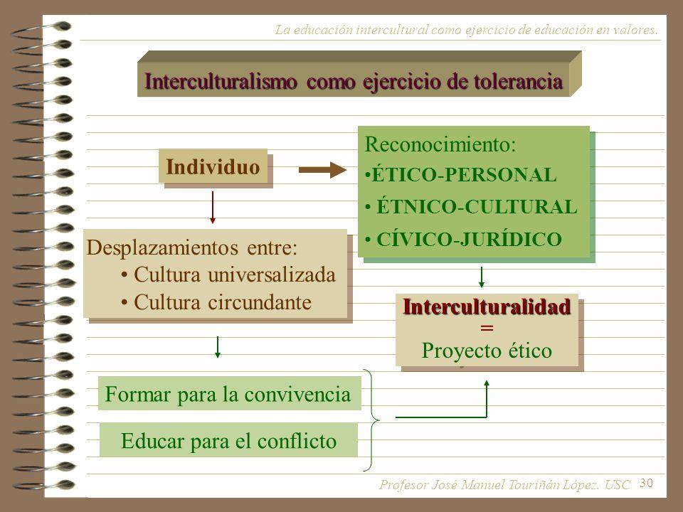 30 La educación intercultural como ejercicio de educación en valores. Interculturalismo como ejercicio de tolerancia Individuo Reconocimiento: ÉTICO-P