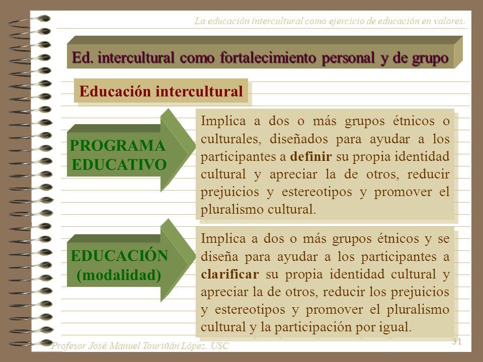 31 La educación intercultural como ejercicio de educación en valores. Ed. intercultural como fortalecimiento personal y de grupo Educación intercultur