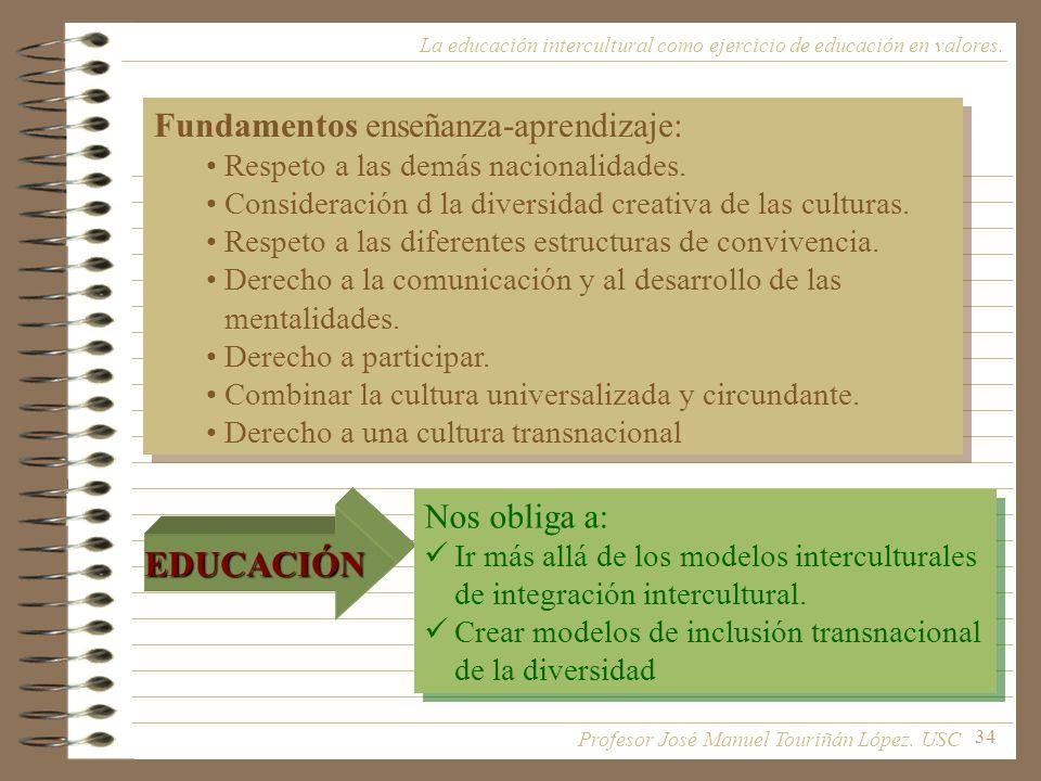 34 La educación intercultural como ejercicio de educación en valores. Fundamentos enseñanza-aprendizaje: Respeto a las demás nacionalidades. Considera