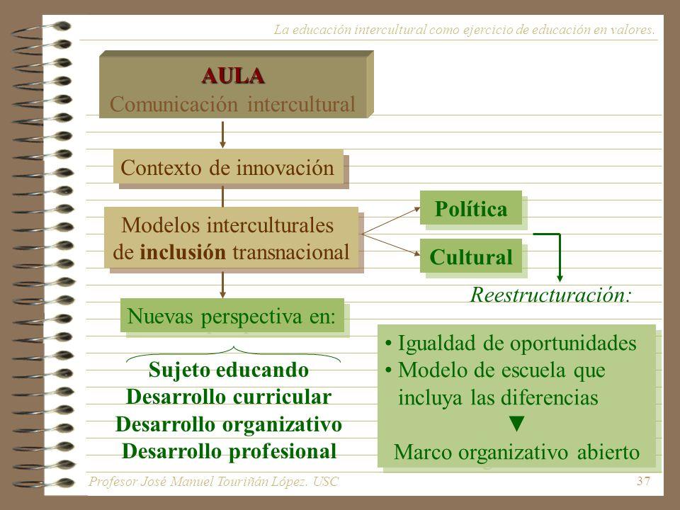 37 La educación intercultural como ejercicio de educación en valores.AULA Comunicación intercultural Contexto de innovación Modelos interculturales de