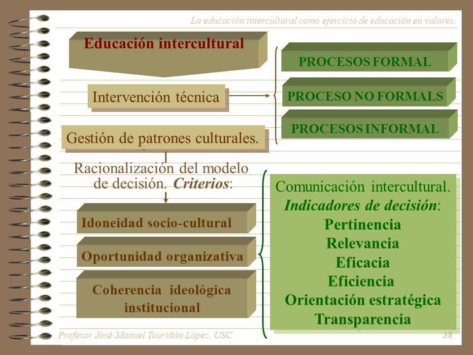 38 La educación intercultural como ejercicio de educación en valores. Educación intercultural Intervención técnica PROCESOS FORMAL PROCESO NO FORMALS
