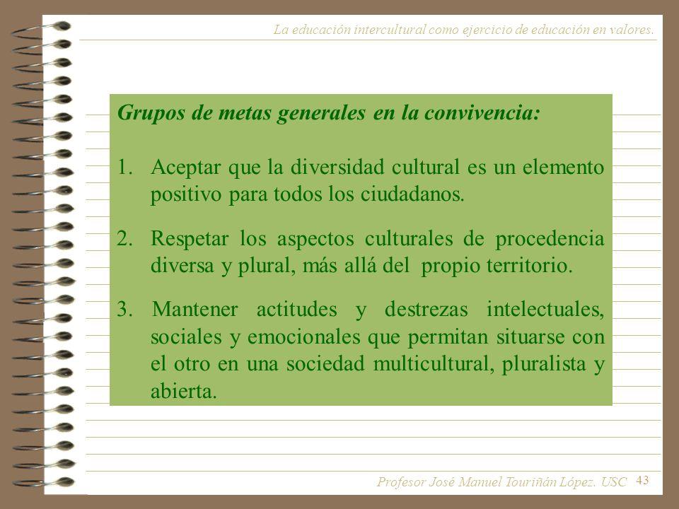 43 La educación intercultural como ejercicio de educación en valores. Grupos de metas generales en la convivencia: 1.Aceptar que la diversidad cultura