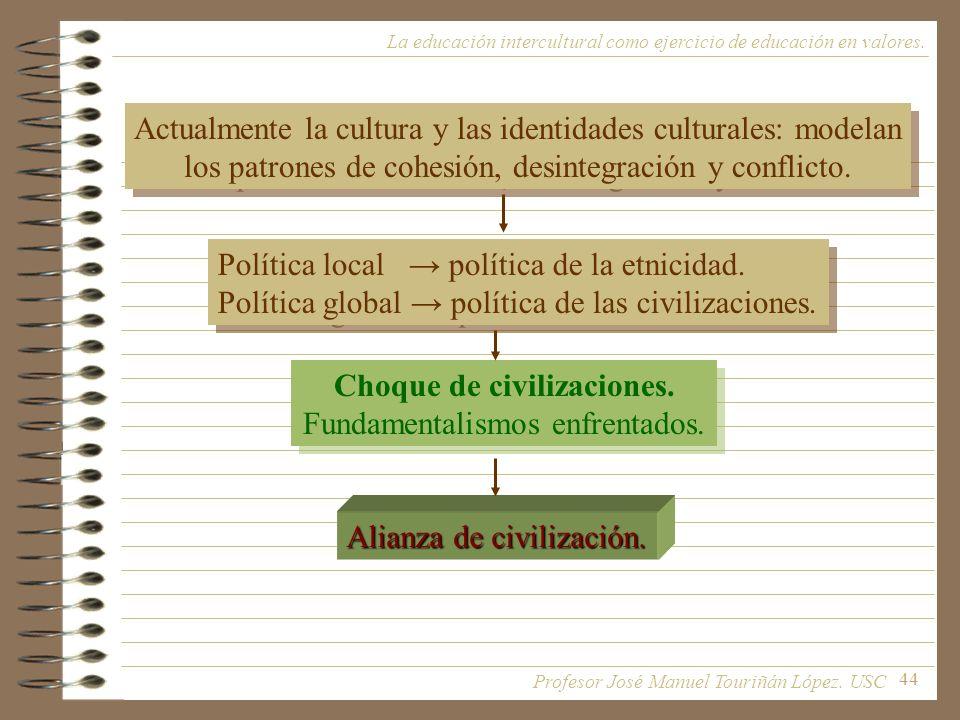 44 La educación intercultural como ejercicio de educación en valores. Actualmente la cultura y las identidades culturales: modelan los patrones de coh