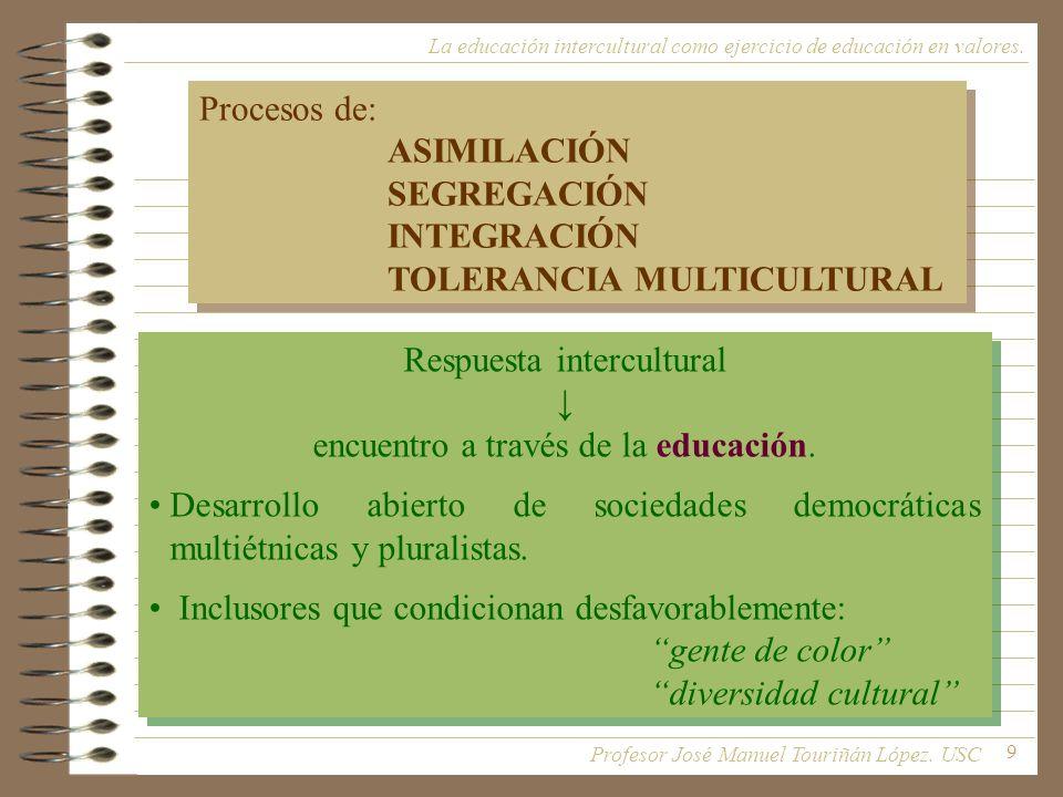 9 Procesos de: ASIMILACIÓN SEGREGACIÓN INTEGRACIÓN TOLERANCIA MULTICULTURAL Procesos de: ASIMILACIÓN SEGREGACIÓN INTEGRACIÓN TOLERANCIA MULTICULTURAL