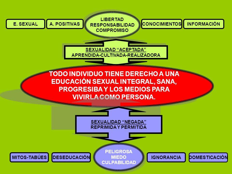 LIBERTAD RESPONSABILIDAD COMPROMISO LIBERTAD RESPONSABILIDAD COMPROMISO A.
