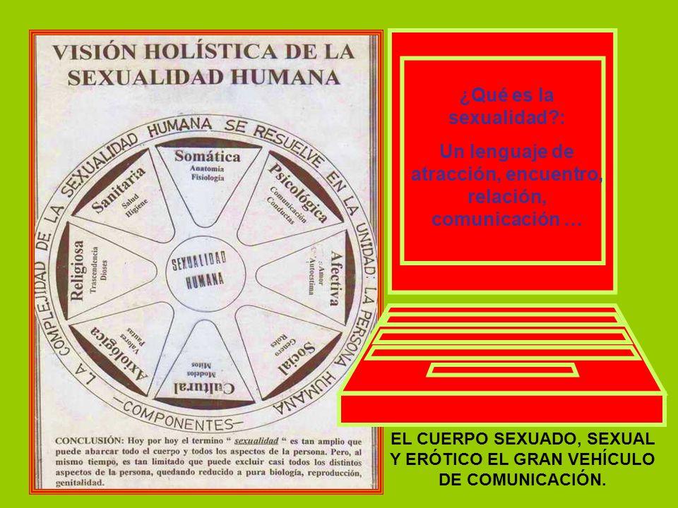 ¿Qué es la sexualidad?: Un lenguaje de atracción, encuentro, relación, comunicación … EL CUERPO SEXUADO, SEXUAL Y ERÓTICO EL GRAN VEHÍCULO DE COMUNICACIÓN.