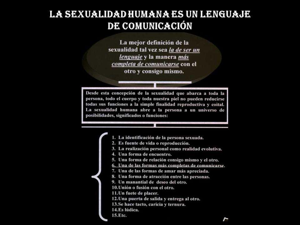 LA SEXUALIDAD HUMANA ES UN LENGUAJE DE COMUNICACIÓN