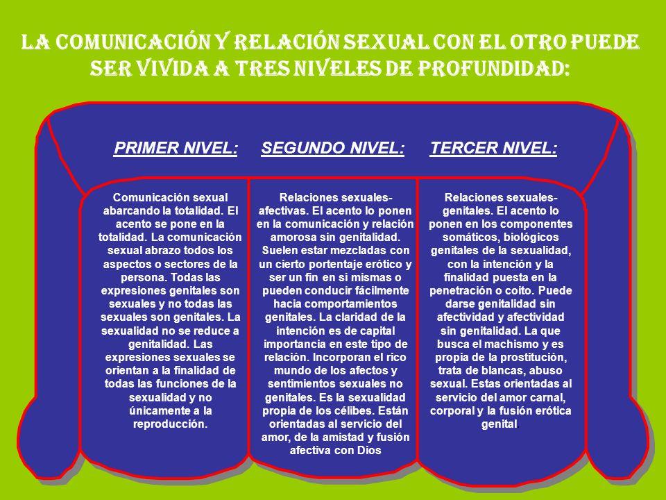 LA COMUNICACIÓN Y RELACIÓN SEXUAL CON EL OTRO PUEDE SER VIVIDA A TRES NIVELES DE PROFUNDIDAD: PRIMER NIVEL:SEGUNDO NIVEL:TERCER NIVEL: Comunicación sexual abarcando la totalidad.
