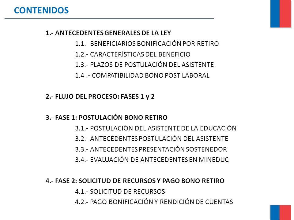 1.- ANTECEDENTES GENERALES DE LA LEY 1.1.- BENEFICIARIOS BONIFICACIÓN POR RETIRO 1.2.- CARACTERÍSTICAS DEL BENEFICIO 1.3.- PLAZOS DE POSTULACIÓN DEL A