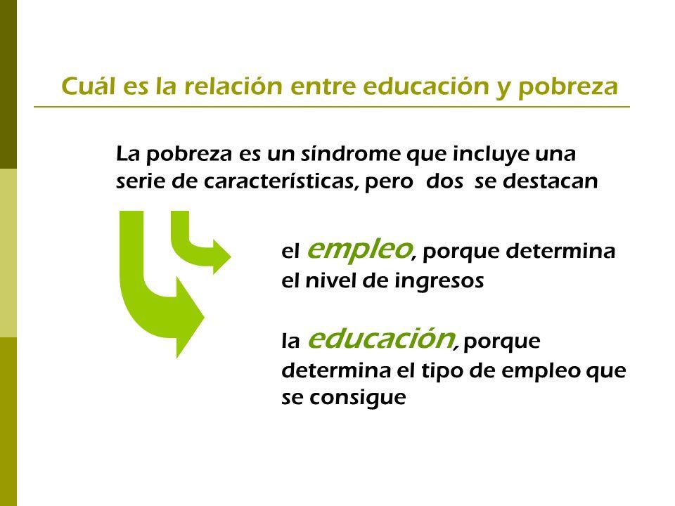 Cuál es la relación entre educación y pobreza La pobreza es un síndrome que incluye una serie de características, pero dos se destacan el empleo, porq