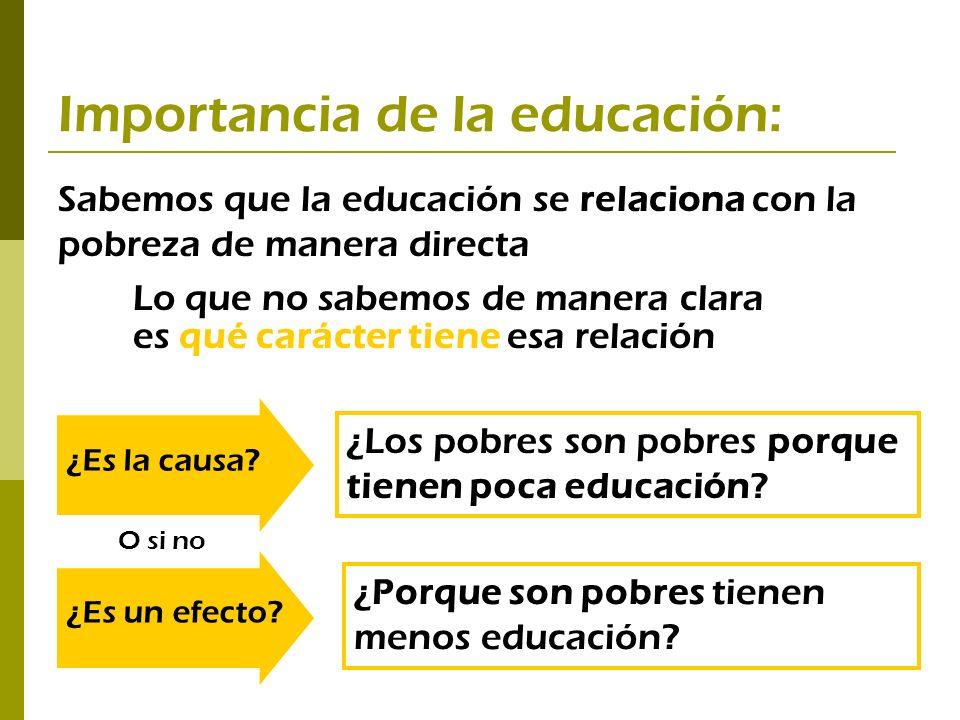 Importancia de la educación: Sabemos que la educación se relaciona con la pobreza de manera directa Lo que no sabemos de manera clara es qué carácter